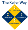 The Keller Way logo