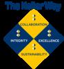 The Keller Way logo