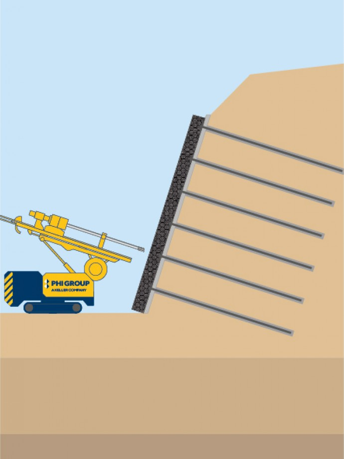 Illustration of soil nailing